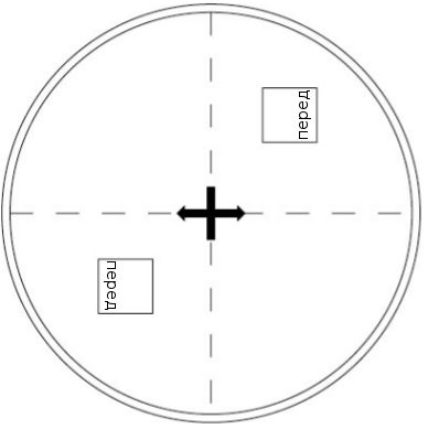 sumo ring v3
